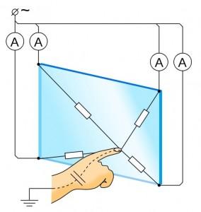 Принцип действия поверхностно-ёмкостного сенсора