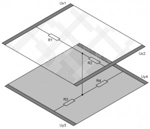 Четырехпроводной резистивный тач-скрин