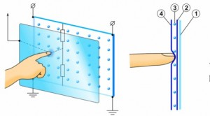 Пятипроводной резистивный тач-скрин