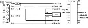 Часы на газоразрядных индикаторах - Прошивка микроконтроллера
