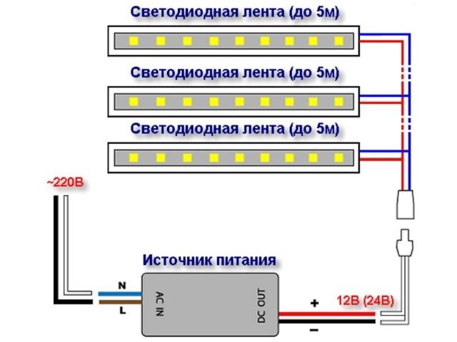 Трансформатор для диодной ленты своими руками