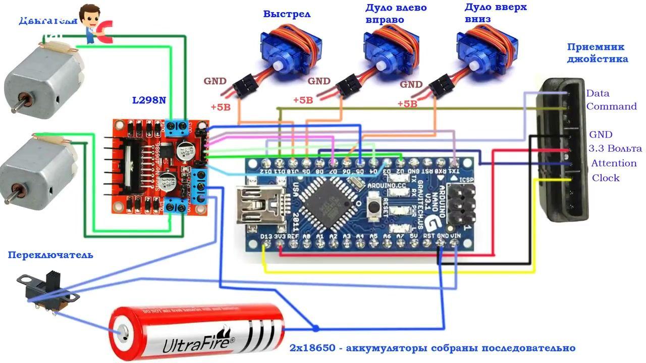 Как сделать машинку на радиоуправлении на ардуино