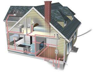 Какой должна быть электропроводка в доме