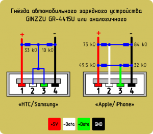 Универсальное ЗУ Ginzzu GR-4415U