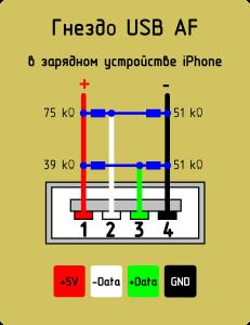 USB-AF_Char_iPhone