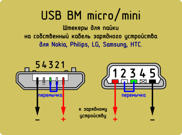 Usb micro своими руками 305
