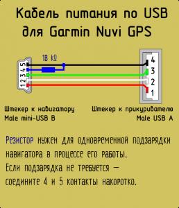 навигатор Garmin