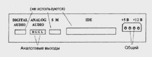 разъём цифрового аудиовыхода