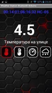 Показания температуры на улице в градусах Цельсия