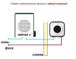 Схема установки звонка