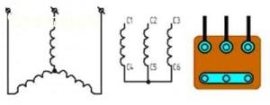 Трёхфазные электродвигатели