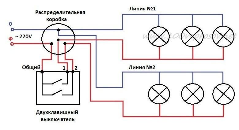 парфюмерная расценки проводку точечных светильников и их установку если