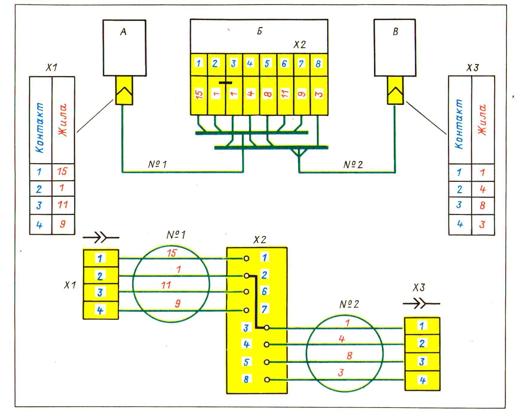 Провода и кабели схема