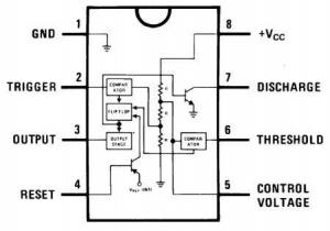 Самодельный автомобильный ионизатор воздуха