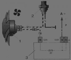 Индикация работы вентилятора охлаждающей системы двигателя