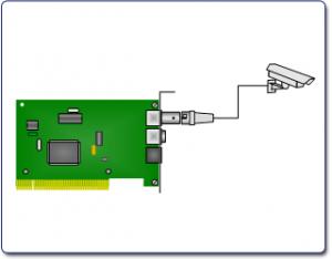 Подключение камеры видеонаблюдения