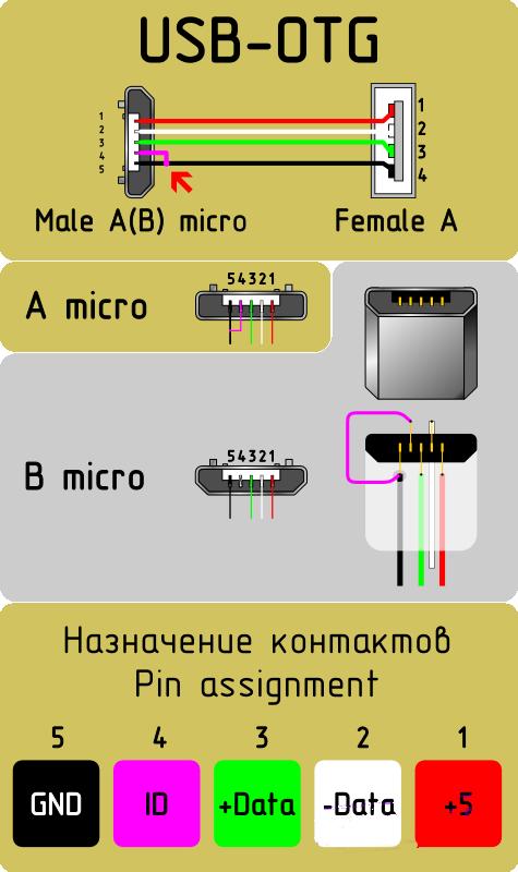 распайки схема кабель usb-usb