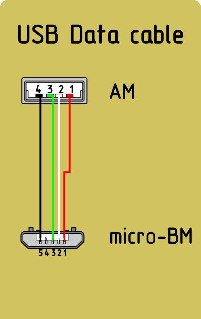 Схема кабеля usb am-am