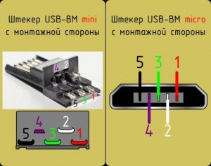 Схема usb