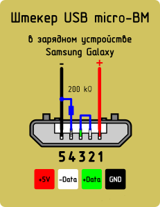 USB-AF_Char_SamsungGalaxy