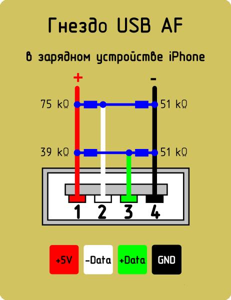Строим универсальную, машинную USB зарядку (попытка номер) 31