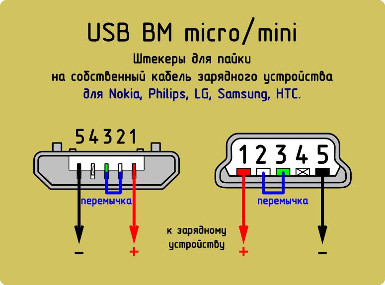 Usb шнур rs232 своими руками фото 832